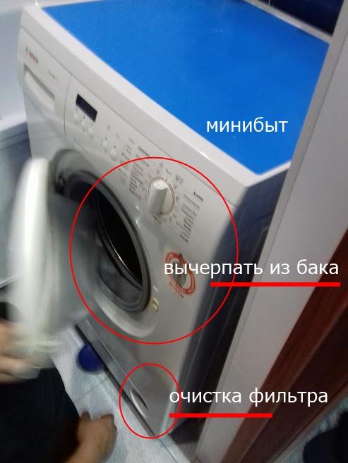 Стиральная машина bosch classixx не работает слив воды
